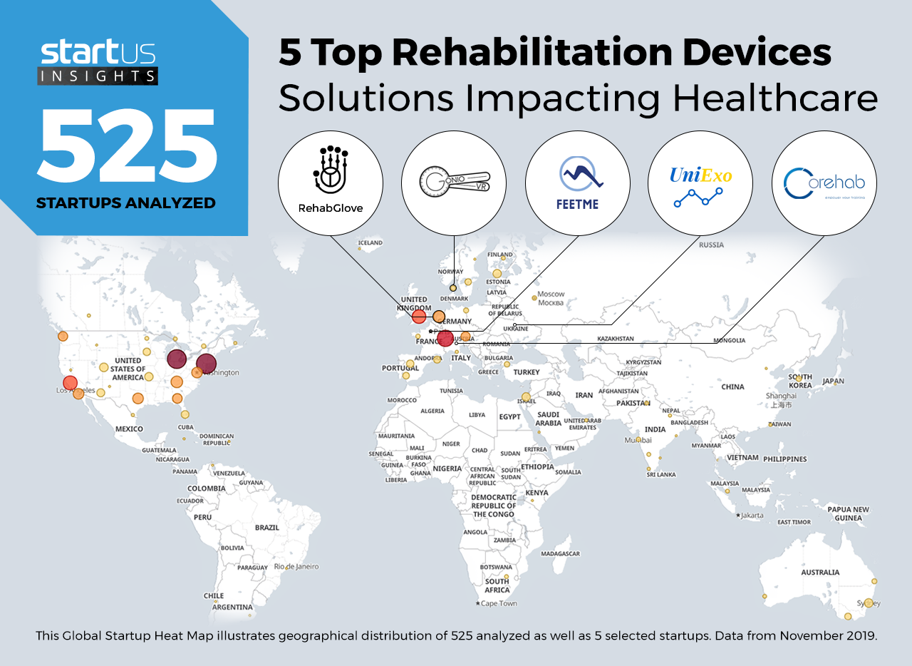 RehabilitationDevices_in_Healthcare_Heatmap_StartUsInsights_NewDesign-noresize