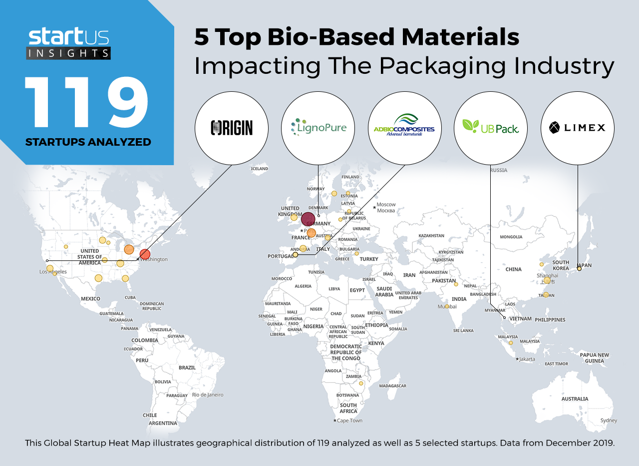Bio-Based-Materials_in_Packaging_Heat_Map_StartUs_Insights-noresize