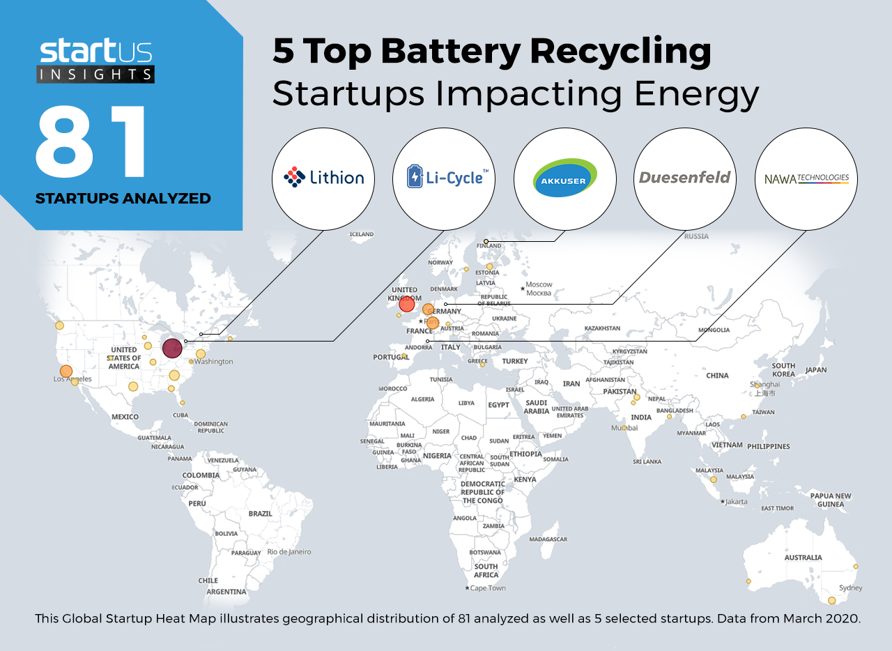Battery-Recycling-Startups-Energy-Heat-Map-StartUs-Insights-noresize