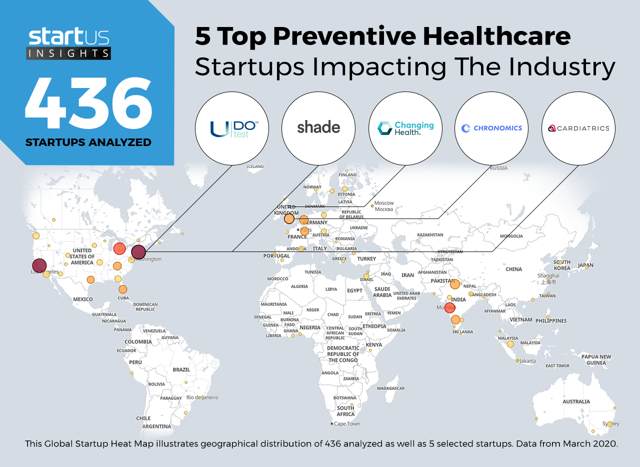 Preventive-Healthcare-Startups-Healthcare-Heat-Map-StartUs-Insights-noresize