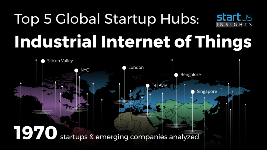 StartUs-Insights_Global-Startup-HUB-Analysis_Industrial-Internet-of-Things-noresize1