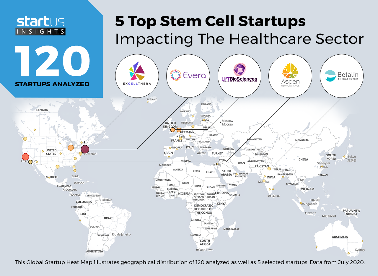 Stem-Cell-Startups-Healthcare-Heat-Map-StartUs-Insights-noresize