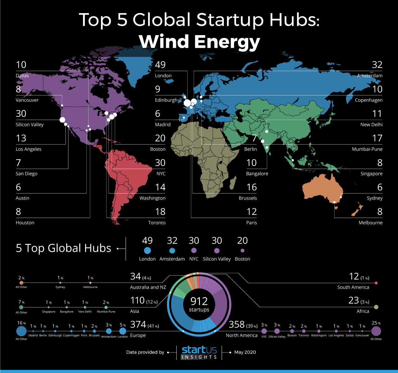 StartUs-Insights_Global-Startup-HUB-Analysis_Map_Wind-Energy-noresize