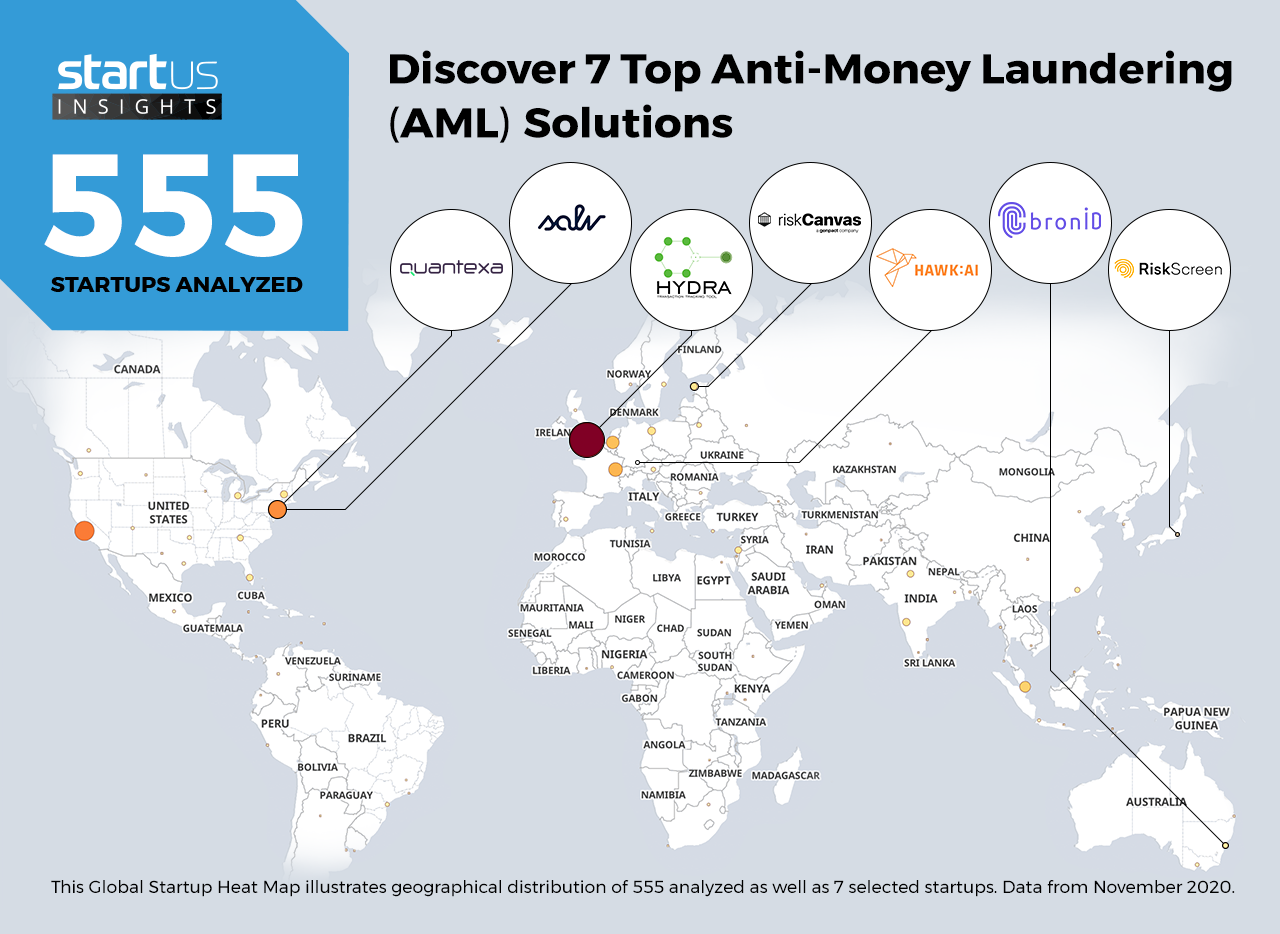 Anti-Money-Laundering-Startups-Cross-Industry-Heat-Map-StartUs-Insights-noresize