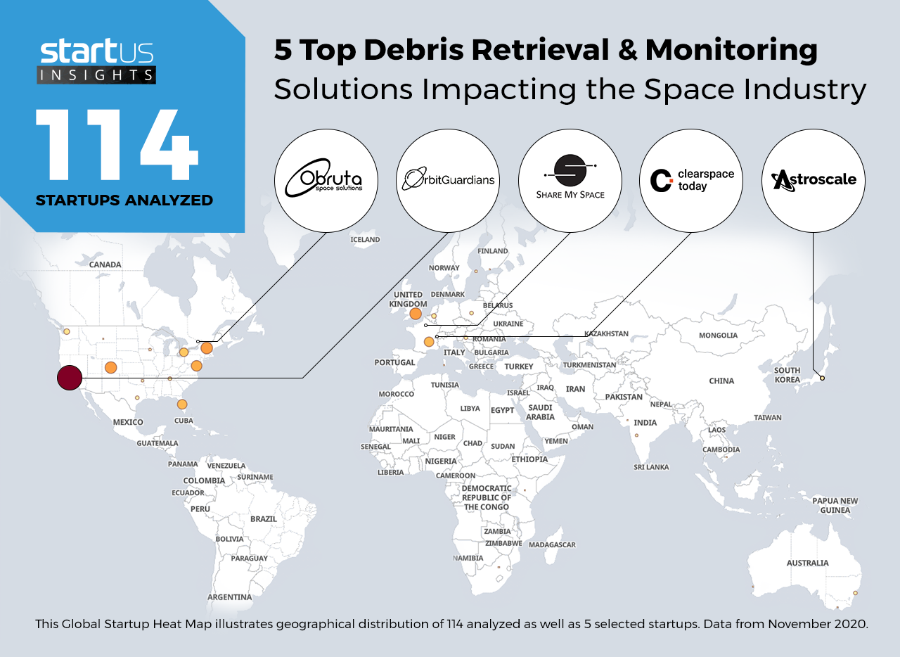 Debris-Retrieval-and-Monitoring-Startups-Space-Heat-Map-StartUs-Insights-noresize