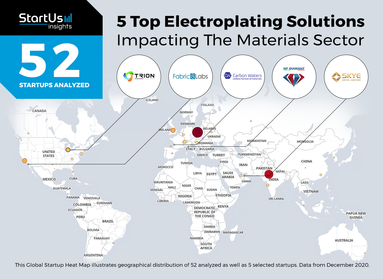 Electroplating-Startups-Materials-Heat-Map-StartUs-Insights-noresize