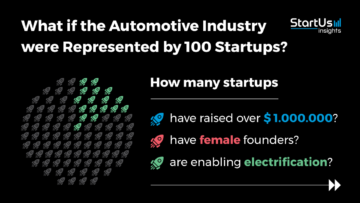 What if the Automotive Industry were represented by 100 Startups?