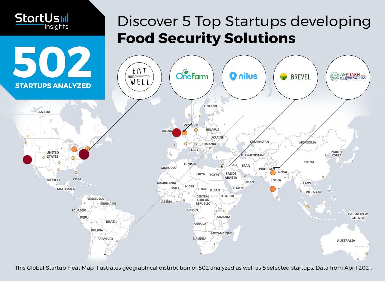Food-Security-Startups-Food_Agriculture-Heat-Map-StartUs-Insights-noresize