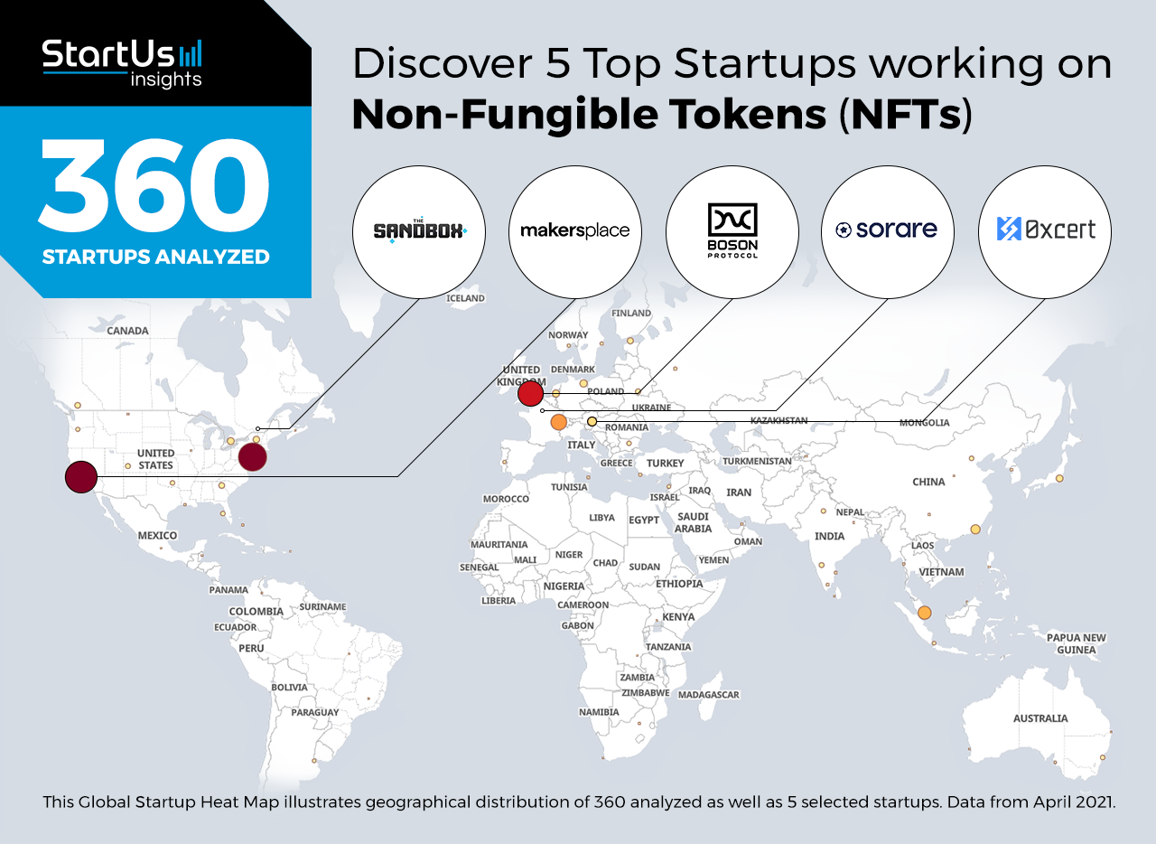 Non-Fungible-Tokens-Startups-Cross-Industry-Heat-Map-StartUs-Insights-noresize