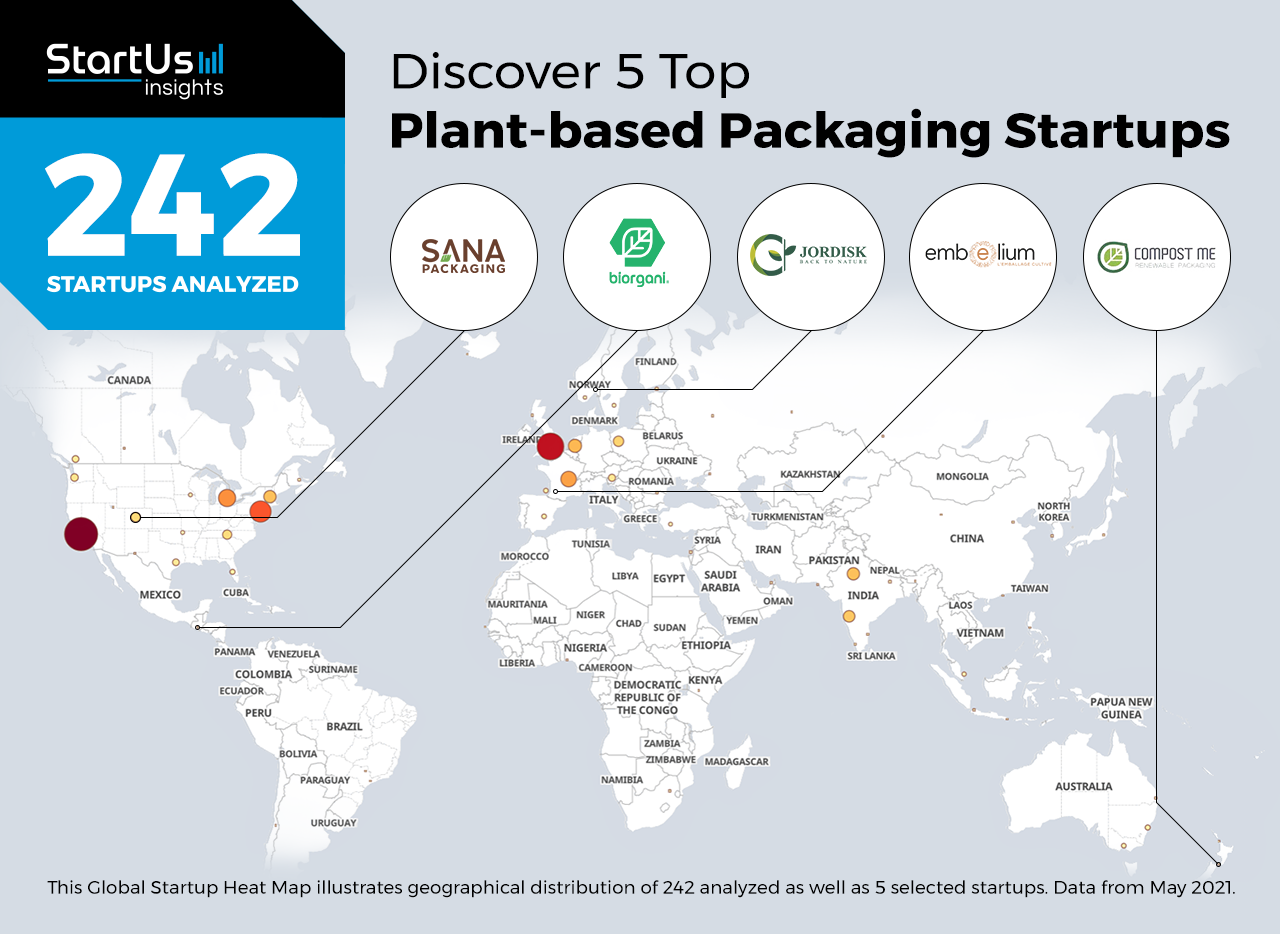 Plant-based-solutions-Startups-Packaging-Heat-Map-StartUs-Insights-noresize