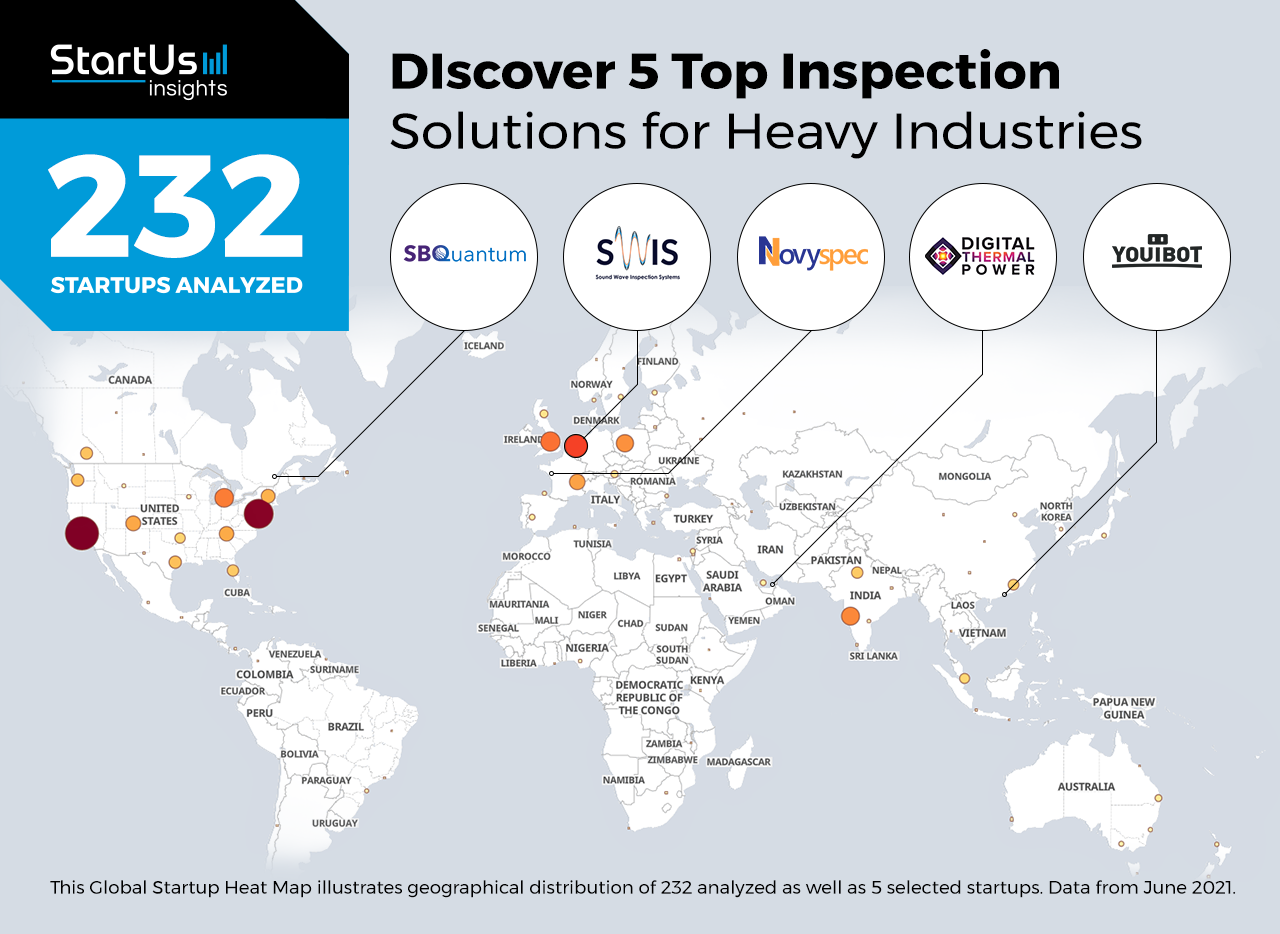 Inspection-Startups-Heavy-Industries-Heat-Map-StartUs-Insights-noresize